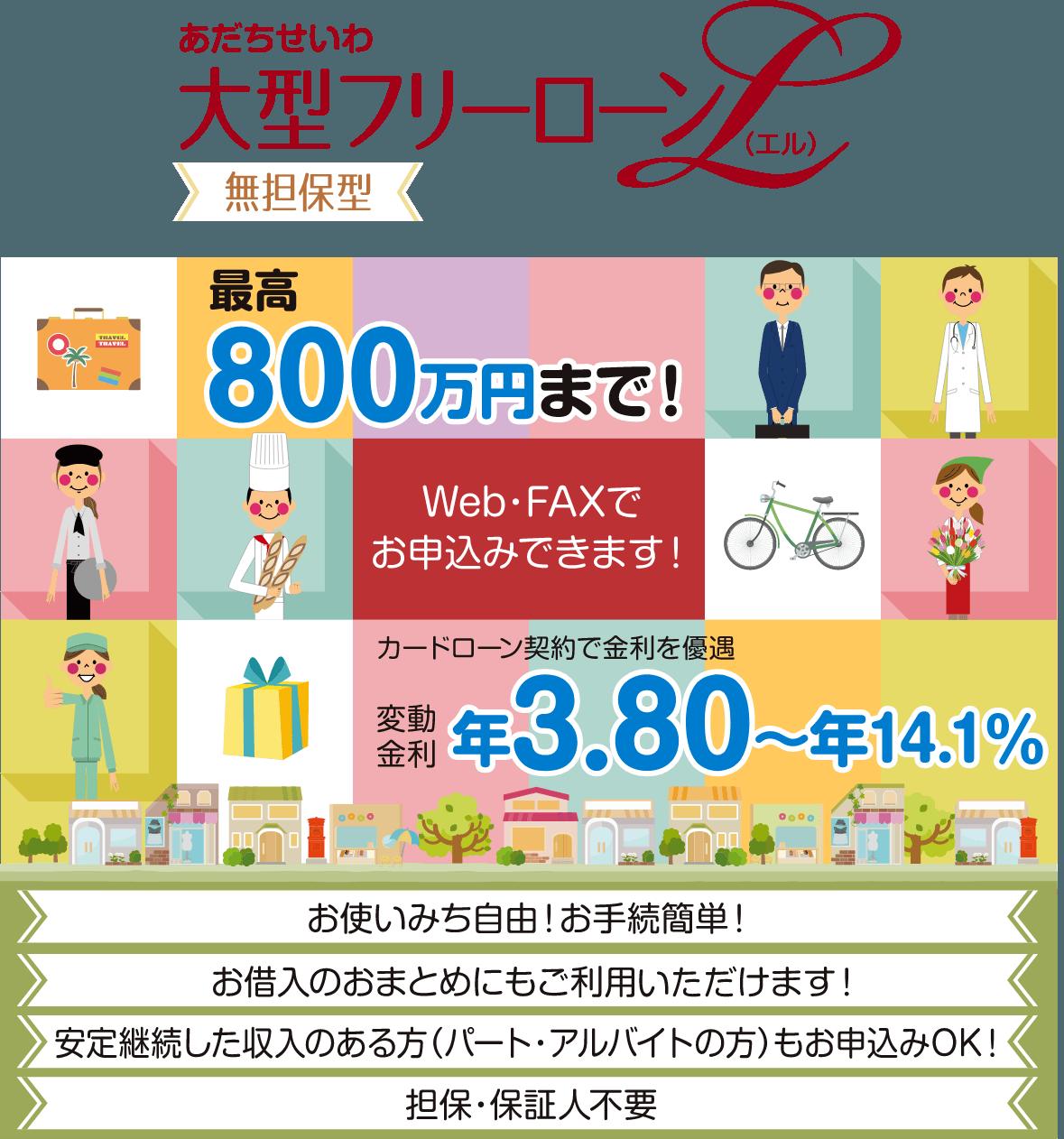 ローン フリー 【2021最新・徹底比較】フリーローンおすすめ人気ランキングを一挙解説!